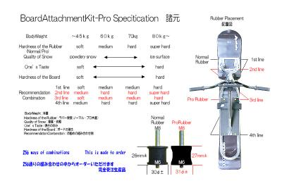 BAK-Pro Specification